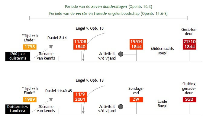 reformline-daniel11